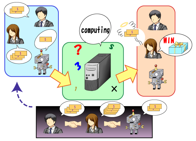 Automated Reasoning & Applications of Machine Learning Laboratory